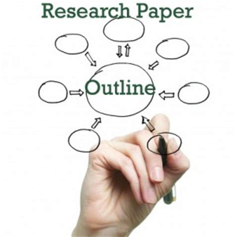 Helping students write research papers